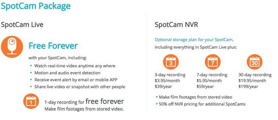 spotcam-review-this-new-cloud-monitoring-camera-is-trying-to-change-the-game-3