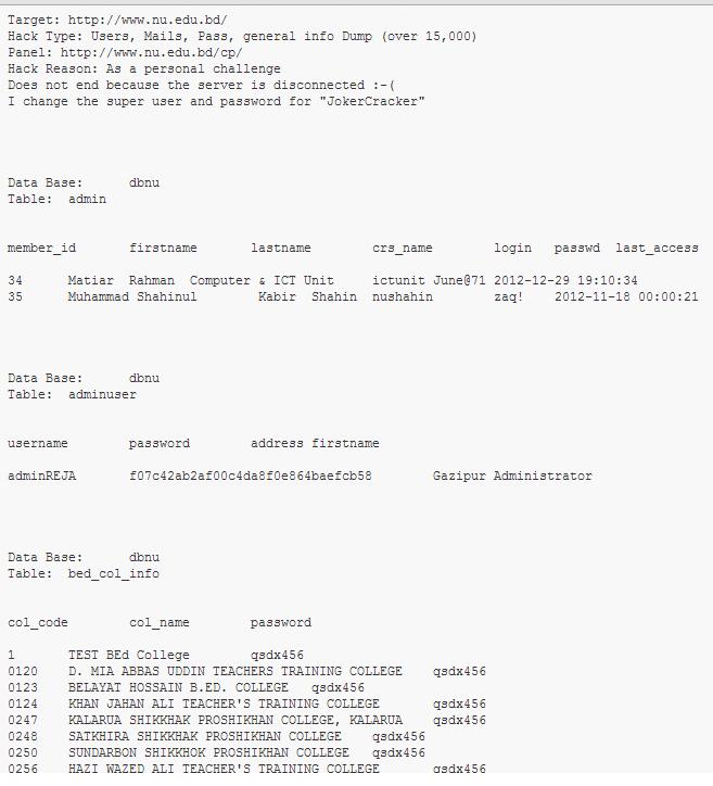 National University of Bangladesh Hacked, 15000 Credentials Leaked by JokerCracker