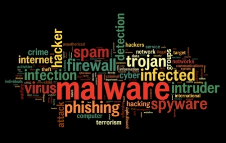 Malware-found