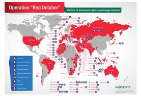 Kaspersky Finds 'Red October' Virus Targeting You Since 2007