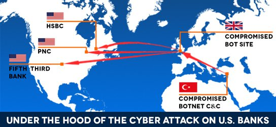 Incapsula Security Firm Analyze Reality Behind Recent U.S. Cyber Attacks