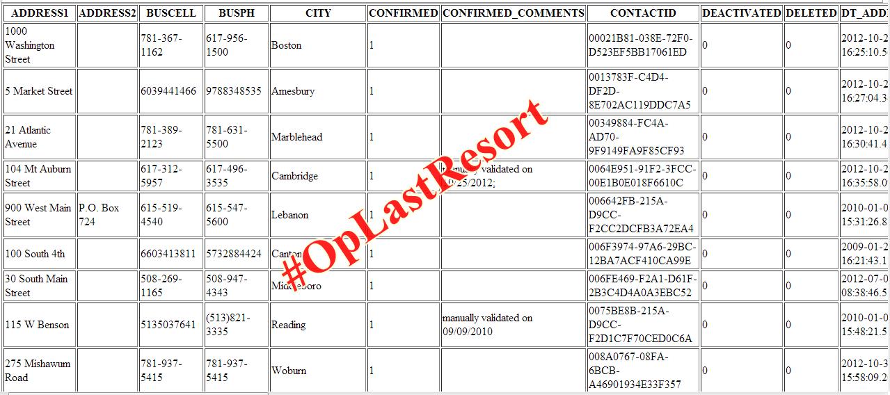 #OpLastResort-passwords