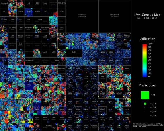 Hacker Maps Internet by Enslaving Thousands of Vulnerable Machines