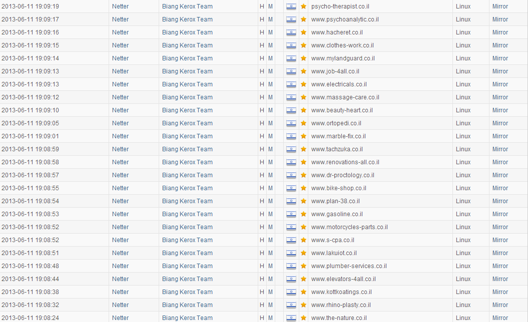 127-israeli-website-hacked-by-indonesian-hackers