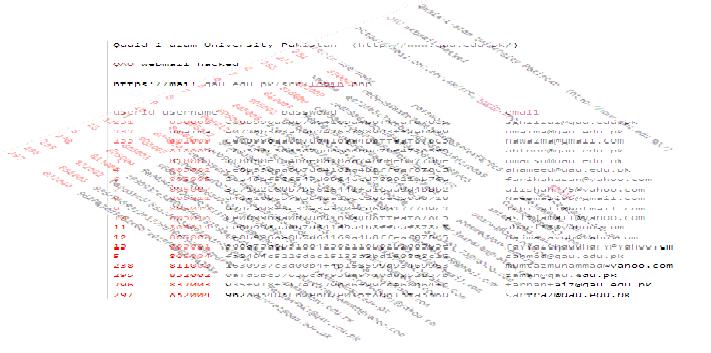quaid-e-azam-university-Pakistan-hacked-login-info-leaked-by-indian-hacker-2