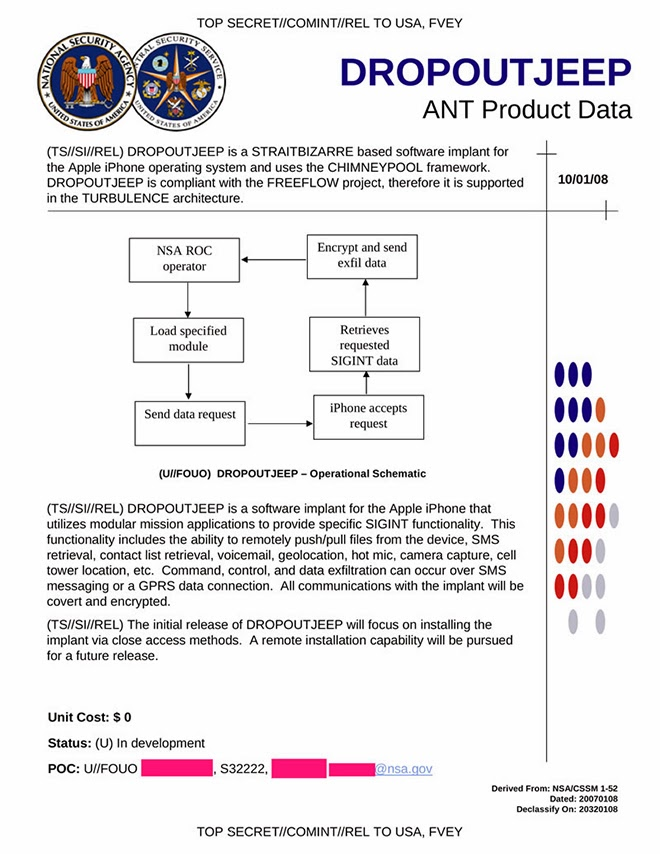 NSA's DROPOUT JEEP Program Can Access iPhone, Including Camera & Mic, Apple Denies 'Backdoor' access to NSA