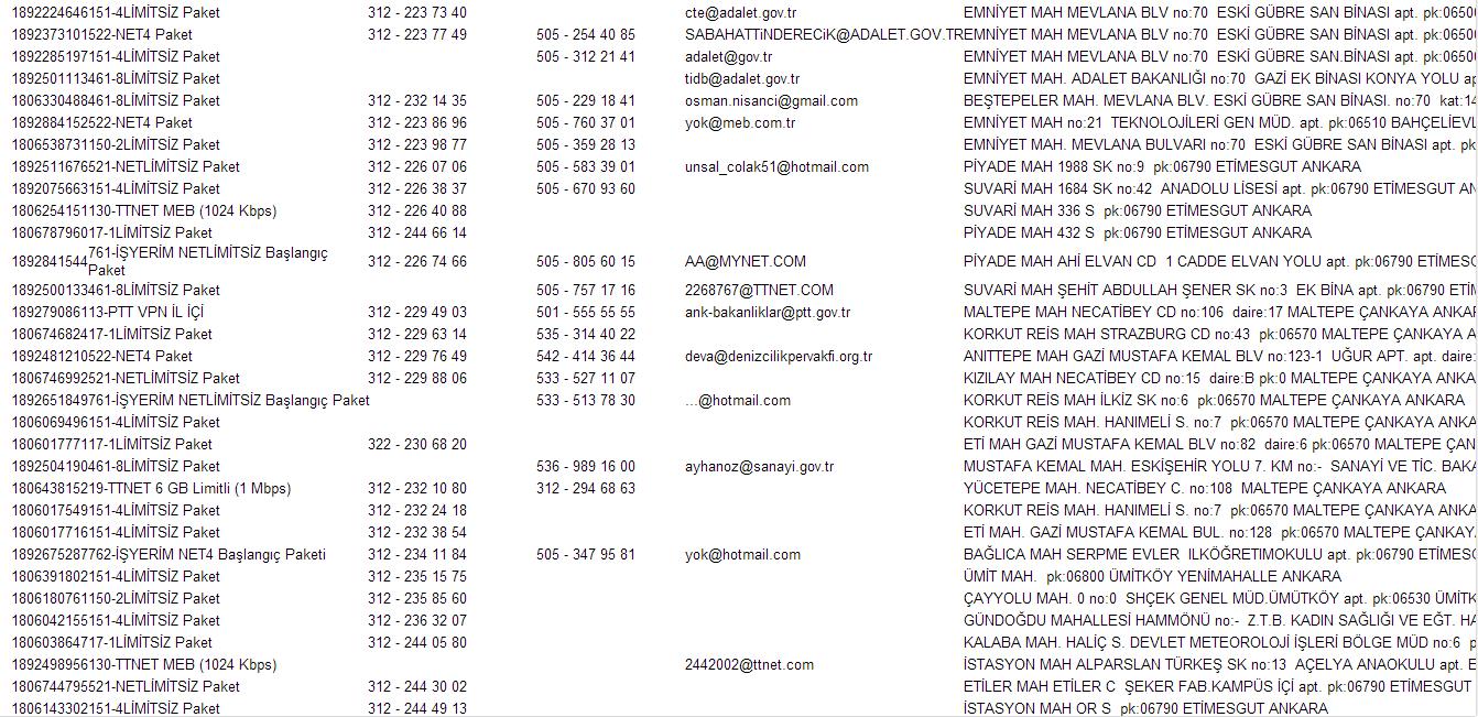 A Screenshot of leaked data