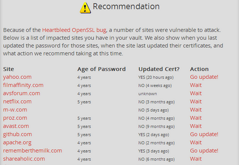 Use LastPass checker to find sites vulnerable to 'Heartbleed' and if you've to change your password