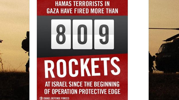 Israel launched a counter missiles fired by Palestinian, claims Israeli Defense Forces