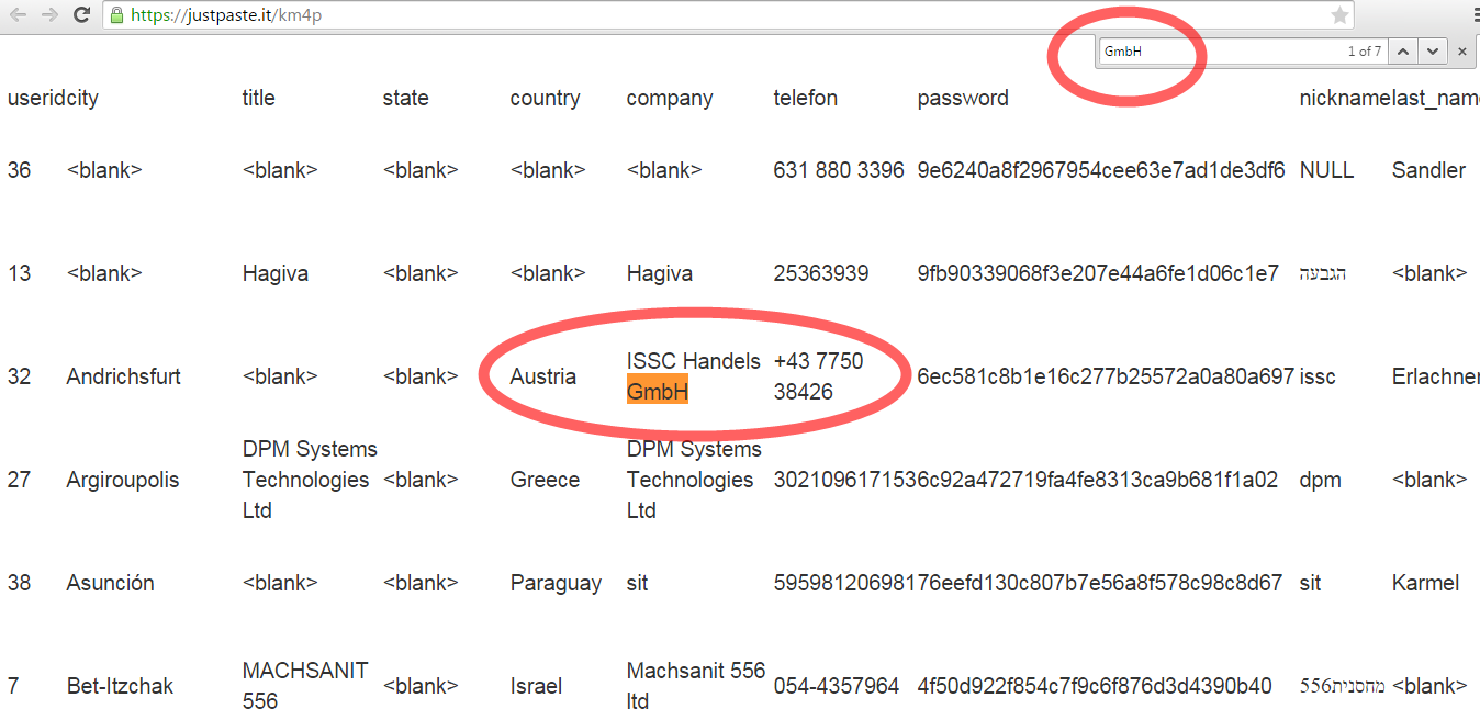 anonymous-hacks-israeli-arms-importer-website-leaks-massive-client-login-data-3