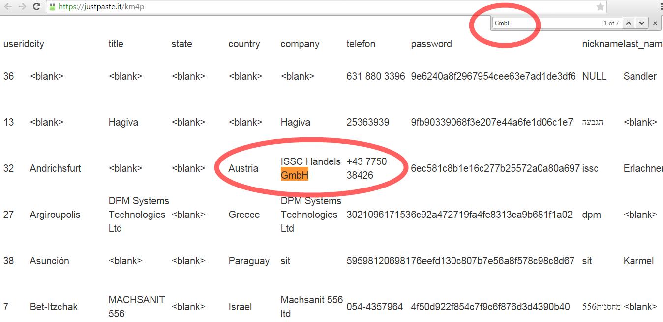 anonymous-hacks-israeli-arms-importer-website-leaks-massive-client-login-data-3