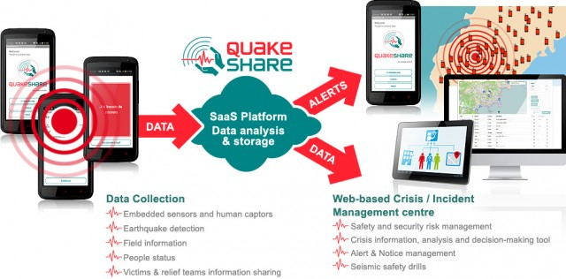 quakeshare-smartphone-app-for-earthquake