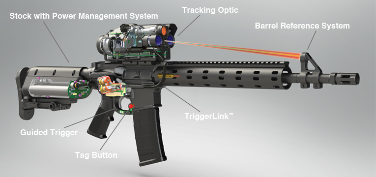 TrackingPoint Sniper Rifle Working