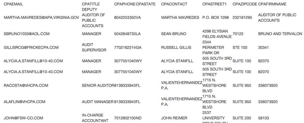 anonymous-hacks-u-s-census-bureau-leaks-officials-personal-data-against-ttip-tpp-4