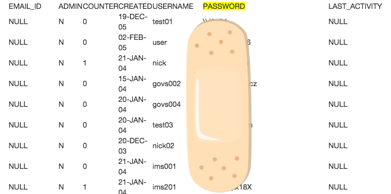 anonymous-hacks-u-s-census-bureau-leaks-officials-personal-data-against-ttiptpp-3