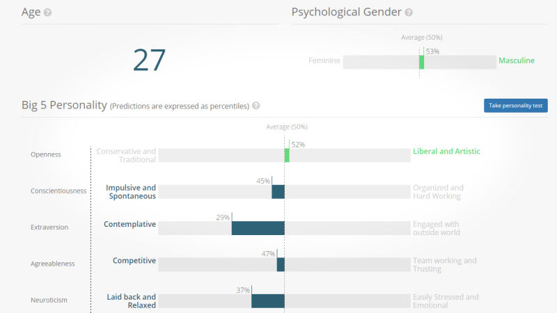 amazing-new-tools-reveals-your-personality-through-facebook-likes