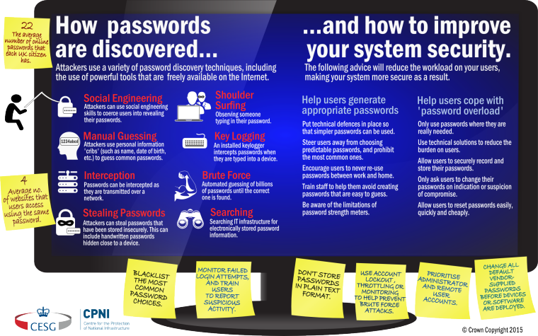 british-agency-encouraging-users-to-use-simple-passwords