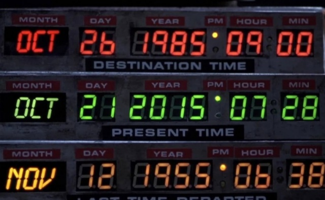 Back to the Future II: 13 Technologies That Became Reality in 2015