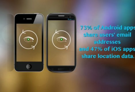 Apple and Android Apps Share Your Emails and Location Data: Report
