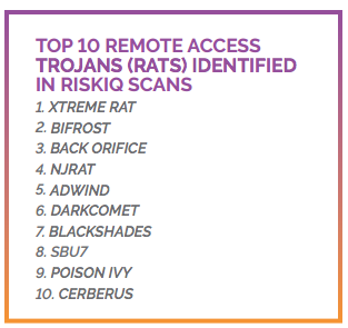 torrent-sites-distribute-malware-to-12-million-users-monthly-generate-70-million-a-year-study-2