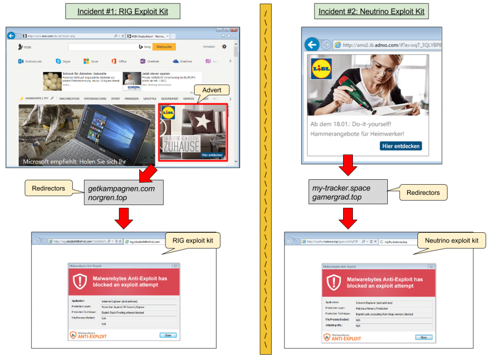 alert-users-msn-main-page-dropping-malware-on-user-pcs-2