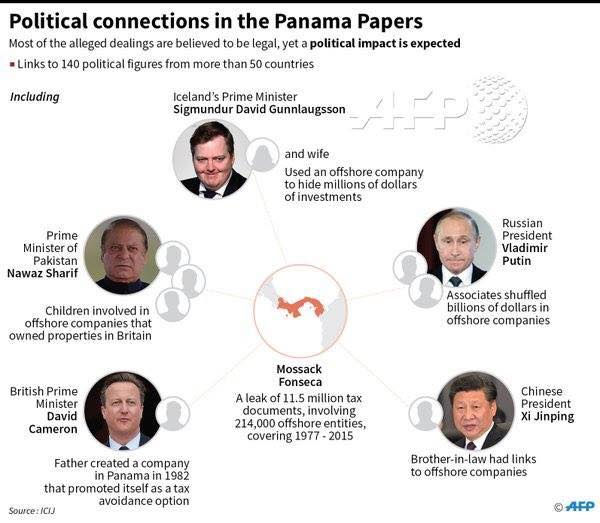 huge-data-leak-implicates-several-world-leaders-panamapapers