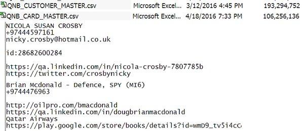 qatar-national-bank-hacked-1-4gb-database-leaked