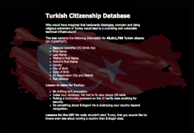 Someone Hacked and Leaked Entire Turkish Citizenship Database Online