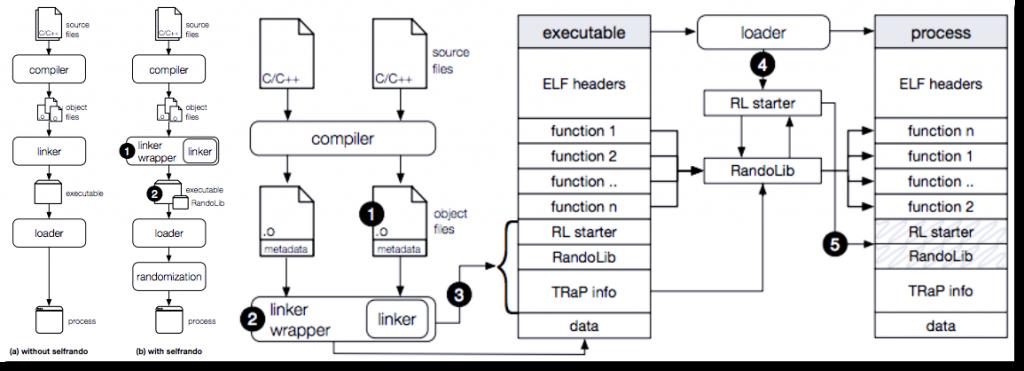 tor-browser-exploit