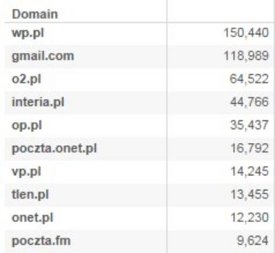 netia-hacked-5