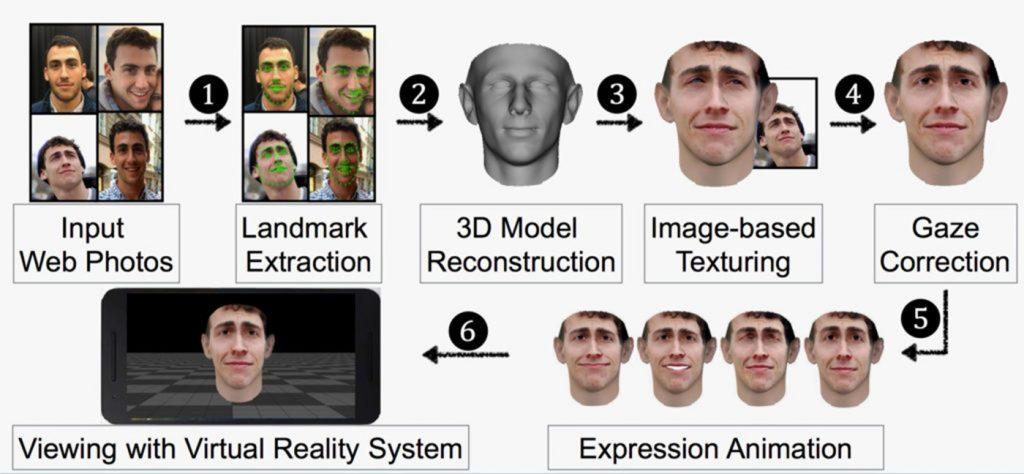 facebook-photos-facial-recognition-hacking