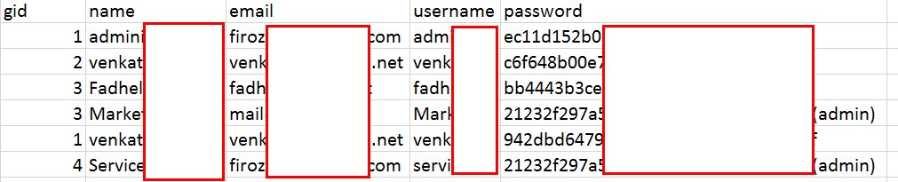 kuwait-automotive-imports-company-hacked-10k-accounts-leaked-2