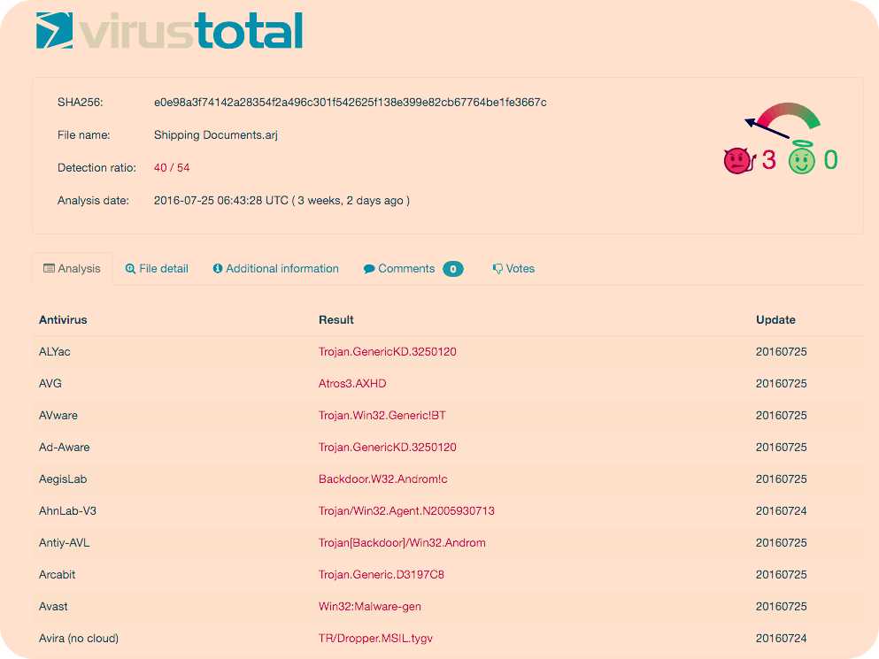 wikileaks-turkish-document-dumps-contain-malware-researcher-2