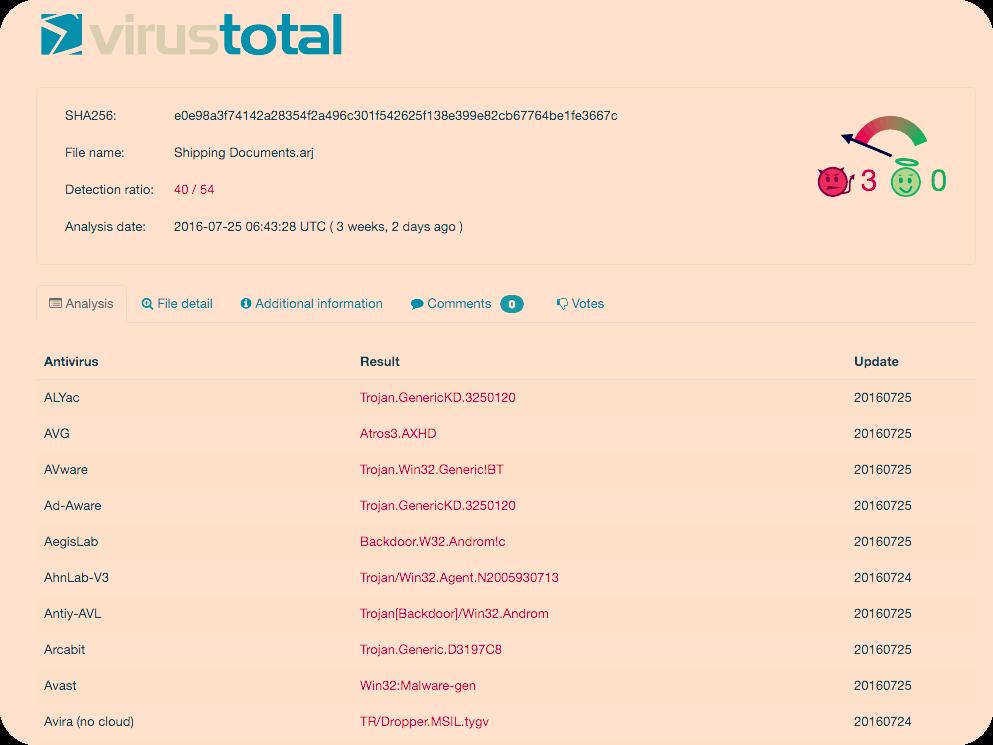 wikileaks-turkish-document-dumps-contain-malware-researcher-2