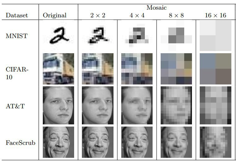 artificial-intelligence-can-decode-and-unblur-pixelated-images