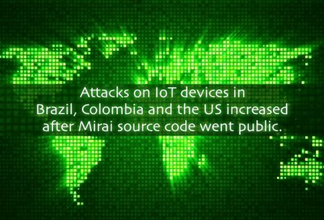Hackers are increasingly targeting IoT Devices with Mirai DDoS Malware