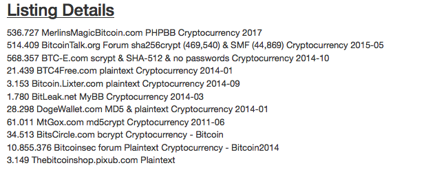 Millions of Accounts from 11 Hacked Bitcoin Forums Being Sold on