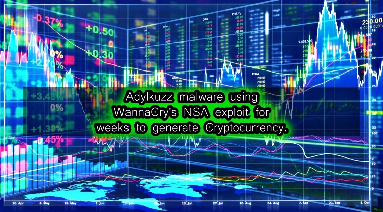 CryptoMining malware Adylkuzz using the same vulnerability as WannaCry