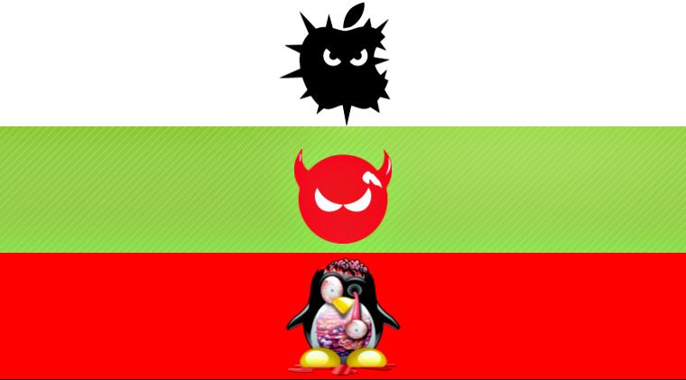 Wikileaks Exposes CIA' 3 Linux/macOS Malware- Aeris, Achilles, SeaPea