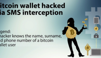 How SS7 Flaw Can Be Used to Hack Gmail and Bitcoin Wallet