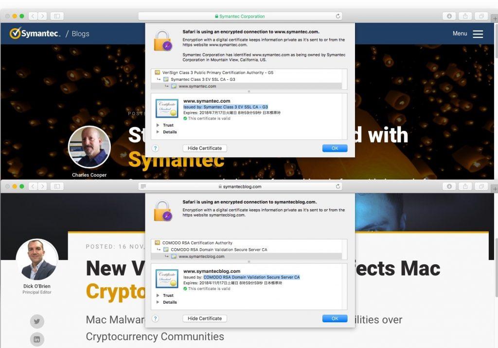 Fake Symantec blog caught spreading Proton Malware against Mac
