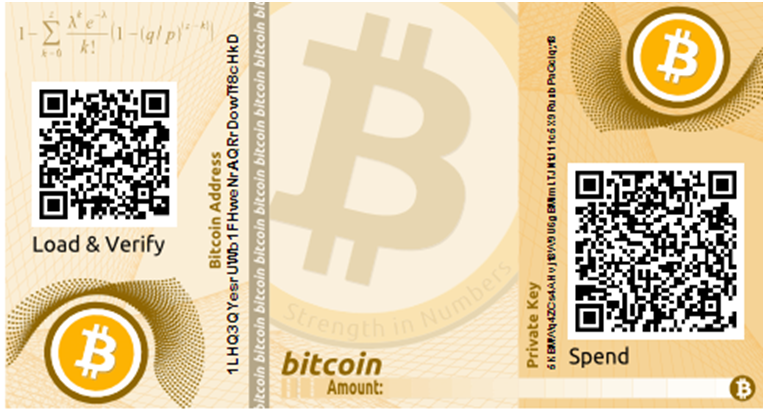 How to Safely Store Cryptocurrency – Review of 5 Safest Bitcoin Wallets