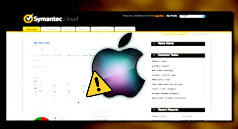 Fake Symantec Blog Caught Spreading Proton macOS Malware