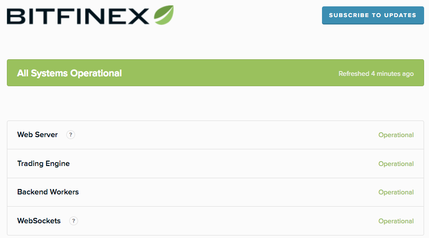 """Bitfinex cryptocurrency exchange hit by """"heavy DDoS"""" attack again"""