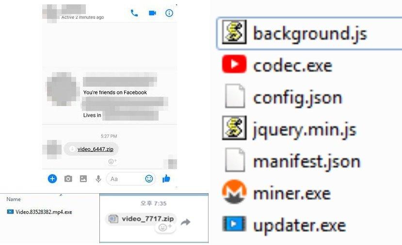 Hackers Spreading Digmine Monero Mining Malware via Facebook