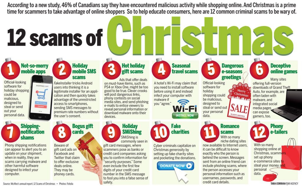 Holiday and Christmas scams to look out for  - holiday and christmas scams to look out for 7 1024x632 - Holiday and Christmas scams users should be aware of