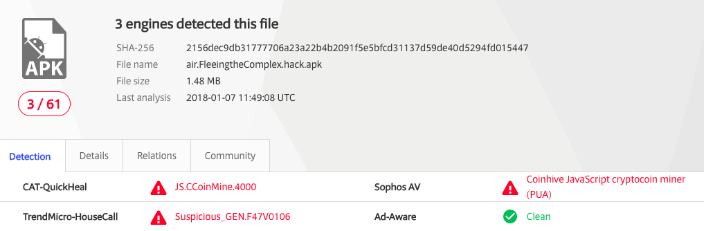 300 fake Android App found infected with Coinhive miner