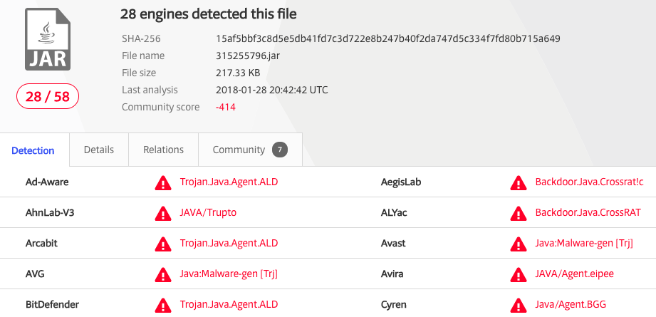 CrossRAT keylogging malware targets Linux, macOS & Windows PCs