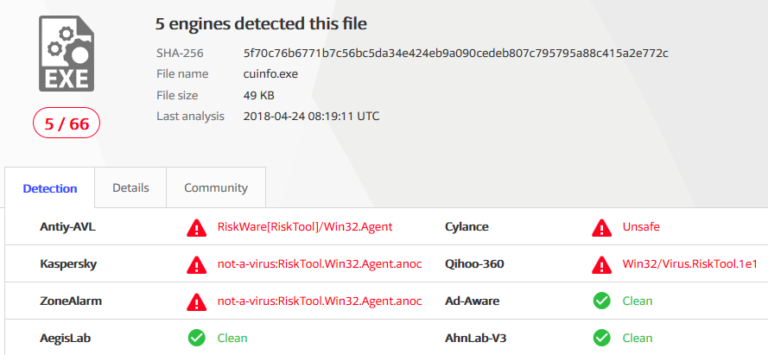 Anti-theft software LoJack hijacked by Russian state-backed Fancy Bear