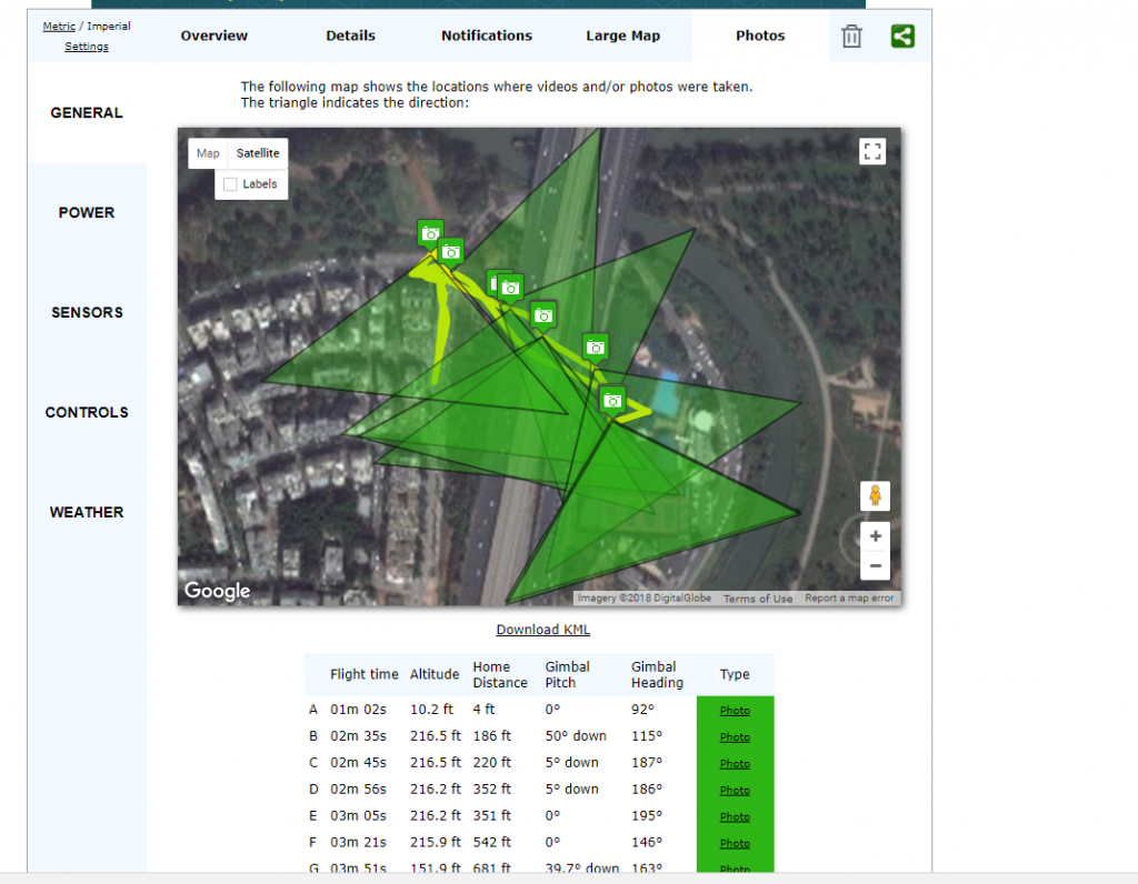 Vulnerability in Drone giant DJI exposed users' photos & other sensitive data